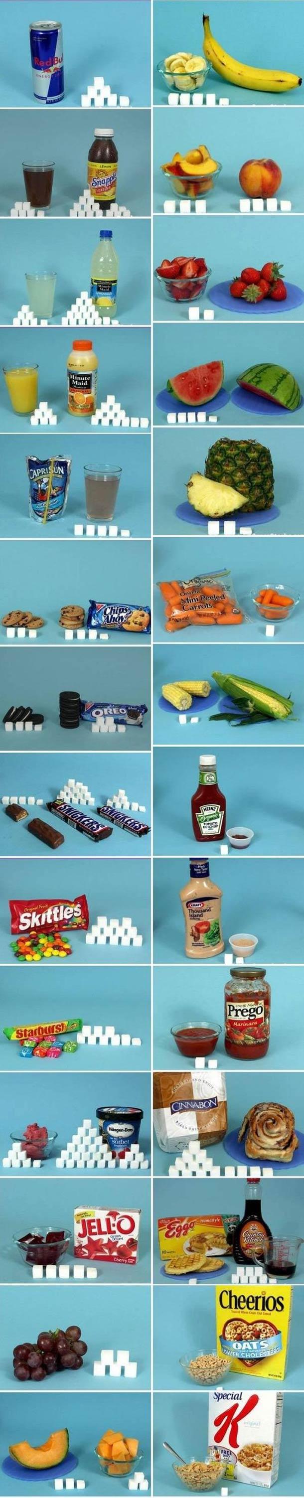 sucre aliments fruit Du sucre dans les aliments ? .....