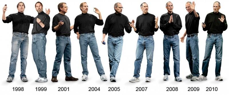 Évolution vestimentaire